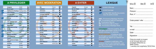 guide conso poisson par le WWF