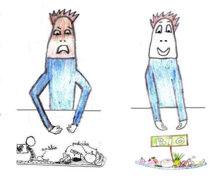 dessin manger pas bio ou bio